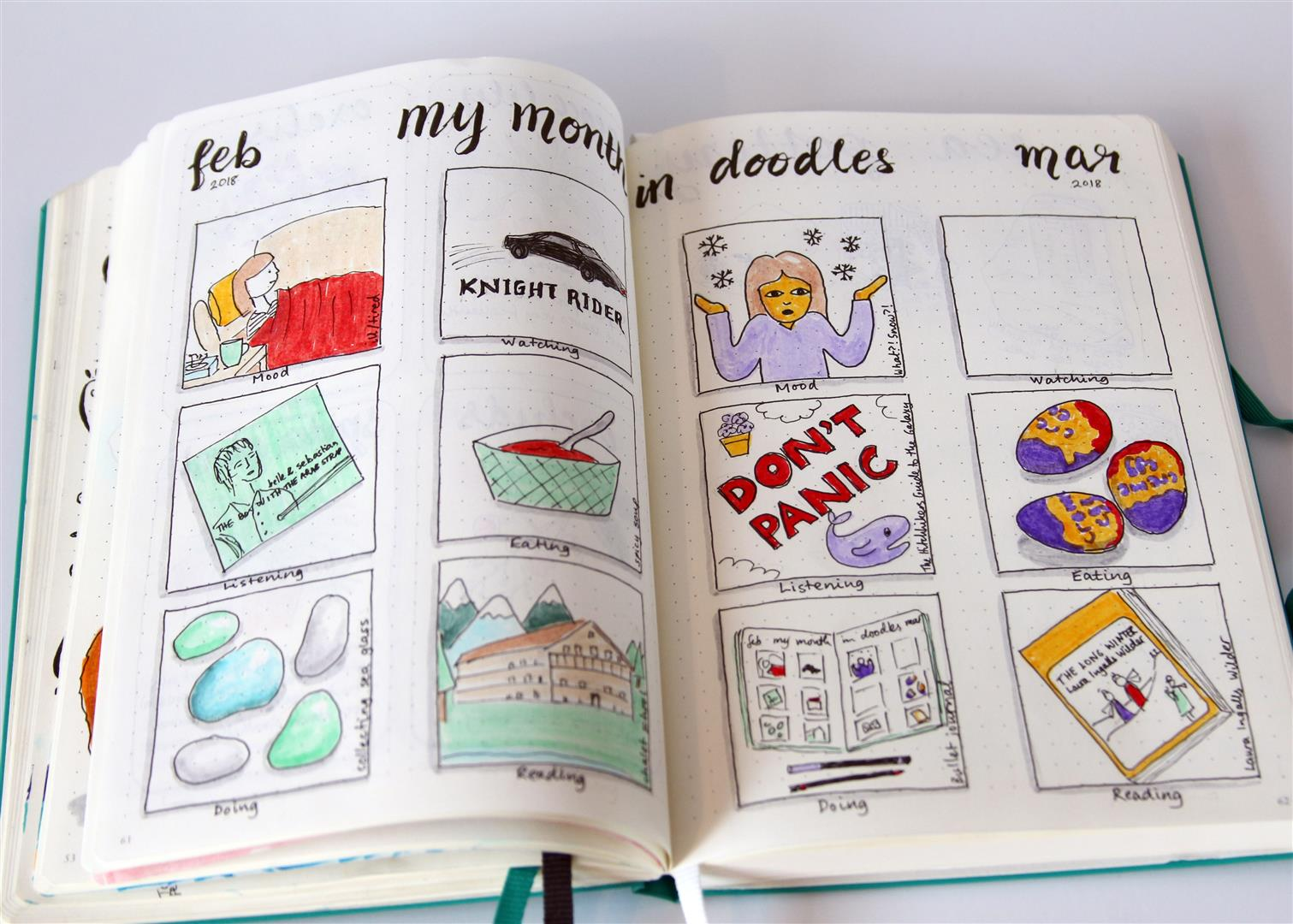 Emuse Bullet Journal Ideas My Month In Doodles