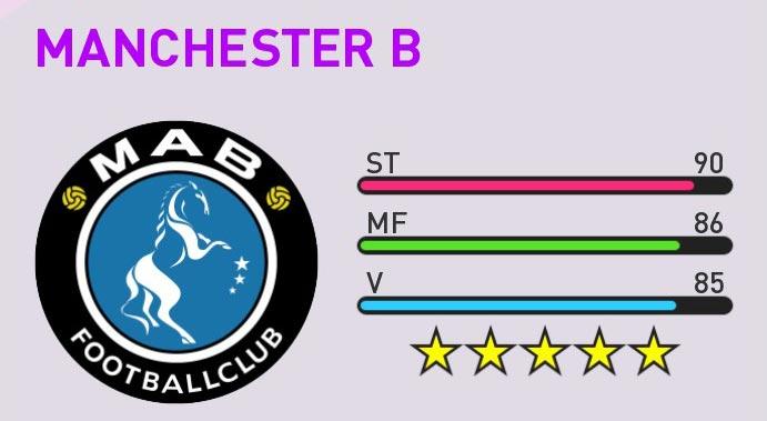 Manchester City Pes