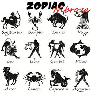 Cara Membaca Karakter Pasangan Berdasarkan Zodiak