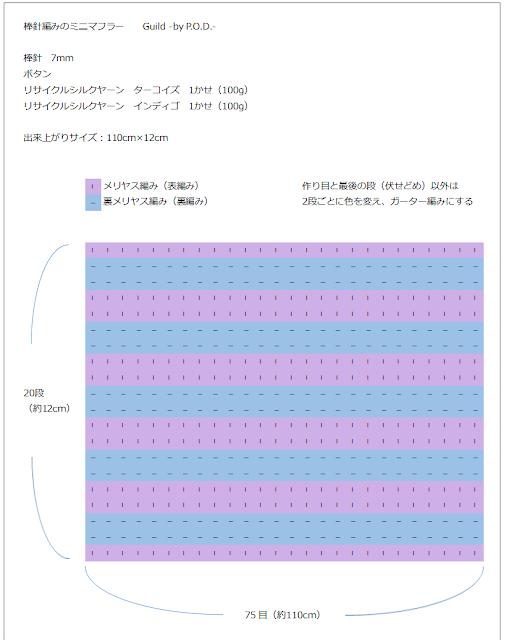 Guild -by P.O.D.- リサイクルシルクヤーンで編むマフラー編み図