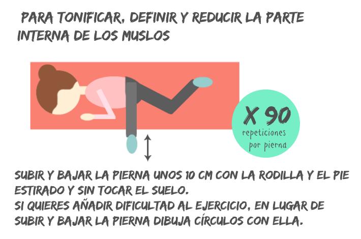 ejercicio para tonificar paparte interna de los muslos