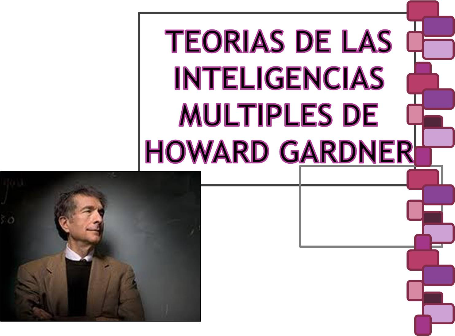 Teoria de howard gardner yahoo dating. 10 men you should avoid dating.