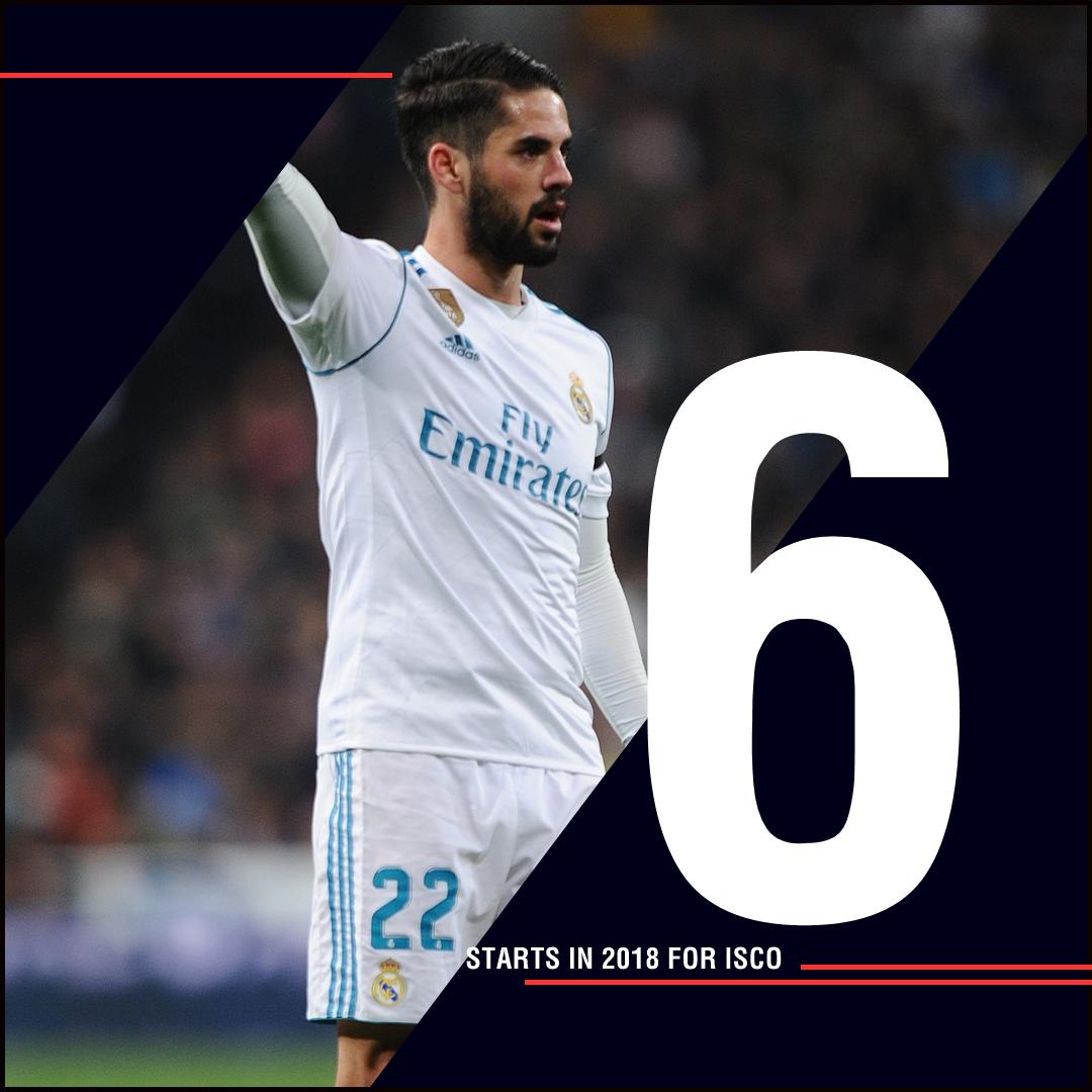 tu-mot-ngoi-sao-toi-bong-toi-co-gi-dang-sai-voi-Isco-o-Real-Madrid-1