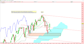 analyse technique cac40 hebdomadaire