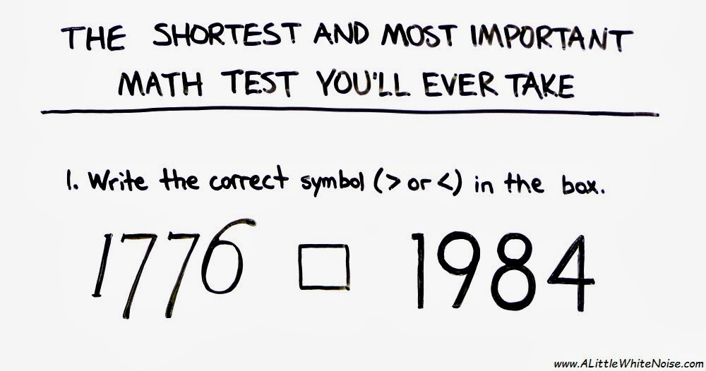 White Noise: The shortest and most important math test you