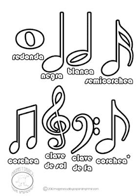 colorear las notas musicales con nombre