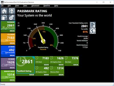 HP ENVY X360 13-ag0023au - Benchmarking PassMark