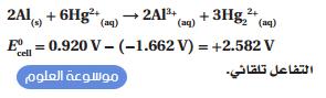2SO42-(aq) + Co2+(aq) → Co(s) + S2O82-(aq)