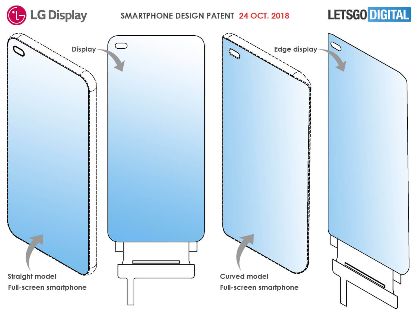 LG Patents A True Bezel-Less Smartphone Display With Under-Display Selfie Camera