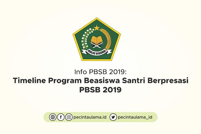 Timeline, Jadwal Pelaksanaan, Tanggal Penting PBSB 2019