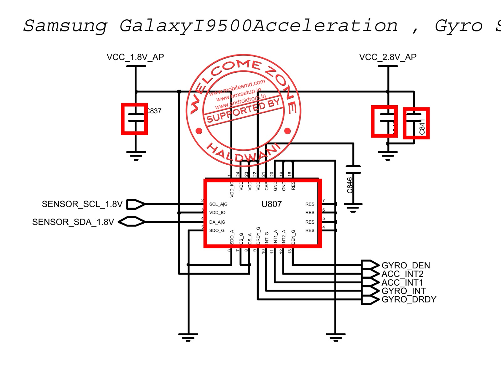 How Gyroscope Sensor Works Accelerometer Schematic Diagram Samsung Galaxy S4 I9500 Acceleration Gyro Not Working