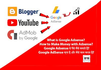What is Google Adsense? How to Make Money with Adsense? Google Adsense से पैसे कैसे कमाते हैं ?Google AdSense क्या है और कैसे काम करता है?