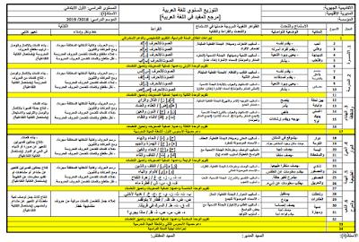 التوزيع السنوي للغة العربية مرجع المفيد في اللغة العربية الاول ابتدائي