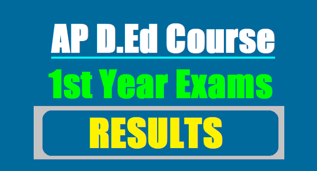 AP DEd 1st year results, ap ded first year exams results, ap ded results 2018