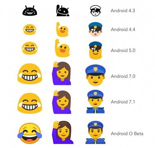Evolusi Emoji di Android