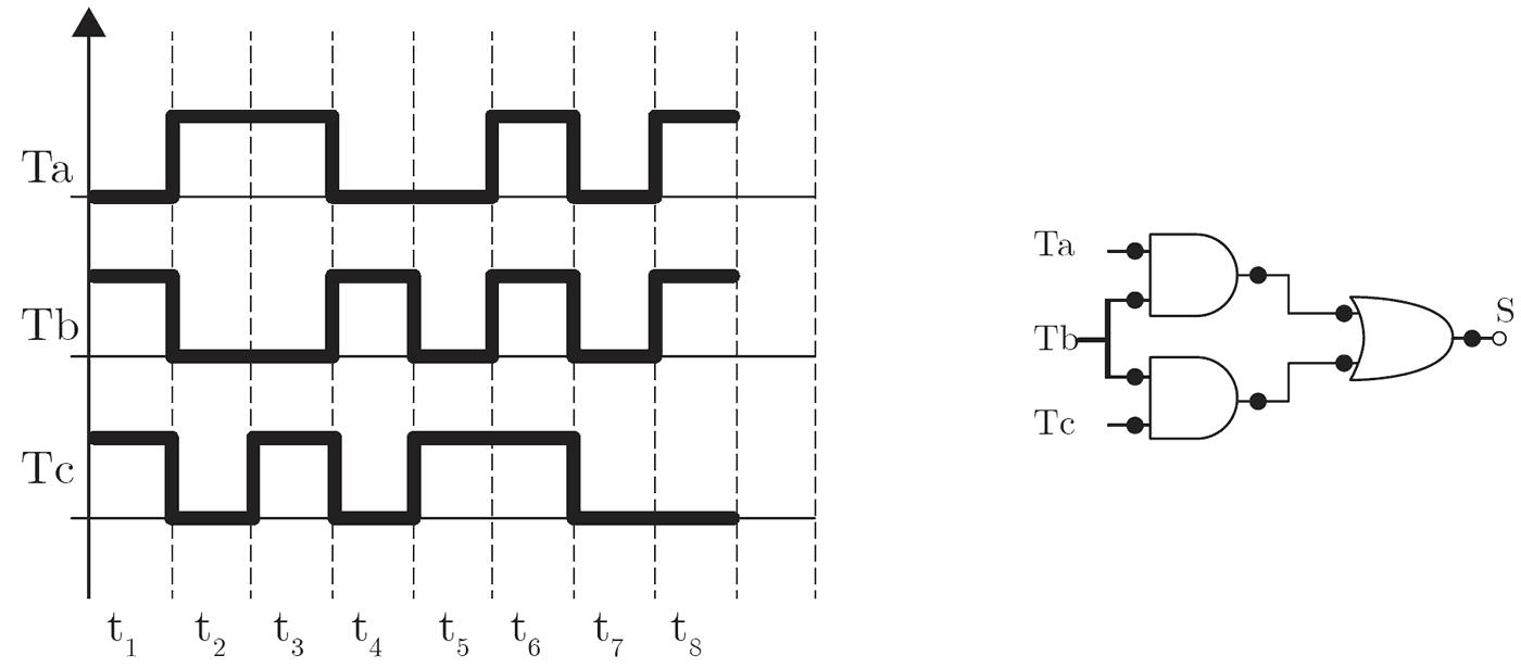 Circuito e diagrama da questão 13 do ENADE 2017 de Ciência da Computação