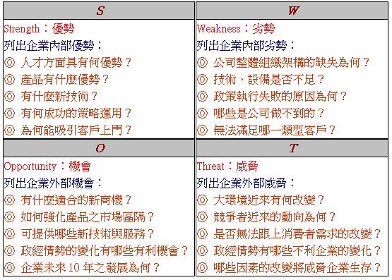 【範本·分析】分析表範本 – TouPeenSeen部落格