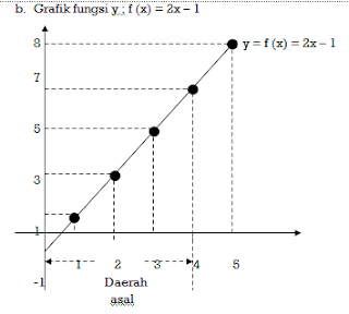 Kalkulus II Fungsi Komposisi Dan Infers