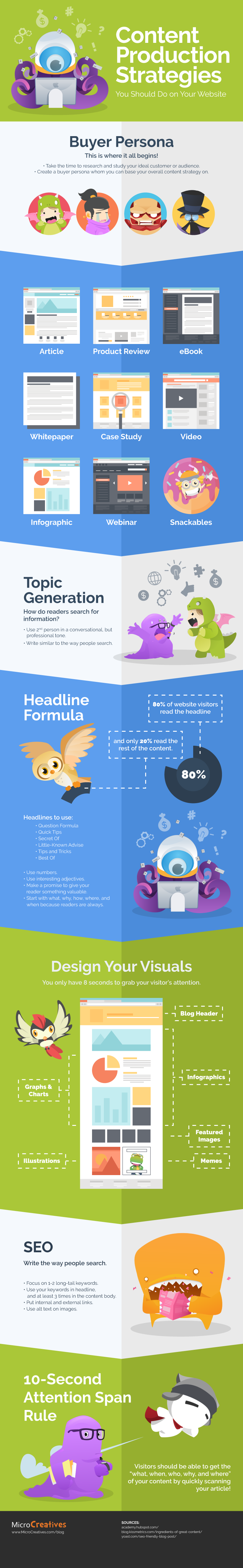 Content Production Strategies You Should Do On Your Website - #infographic