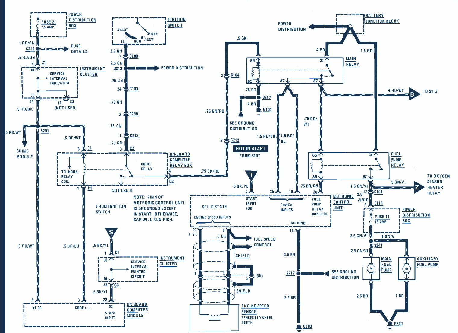 1986 BMW 325 Wiring Diagram | Auto Wiring Diagrams