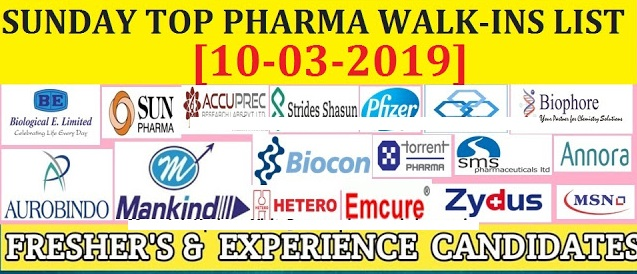 Top pharma walk-in list on Sunday (10-03-2019) - PHARMA GOAL