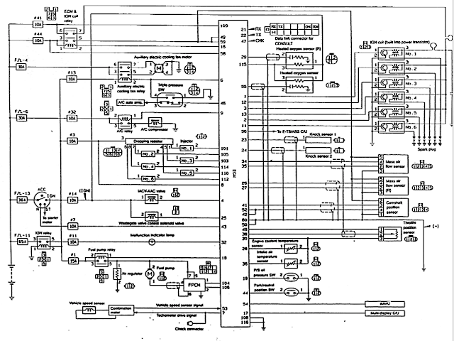 nissan skyline gt-r eccs wiring diagram - engine control ... golf 5 r32 fuse diagram skyline r32 wiring diagram