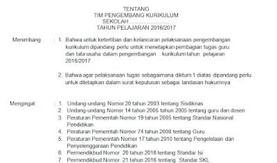 Contoh SK Tim Pegembang Kurikulum SD SMP SMA SMK