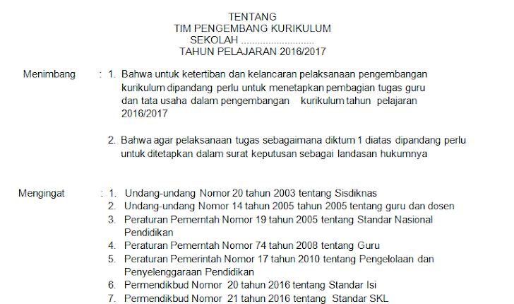 Contoh SK Tim Pengembang Kurikulum SD SMP SMA SMK