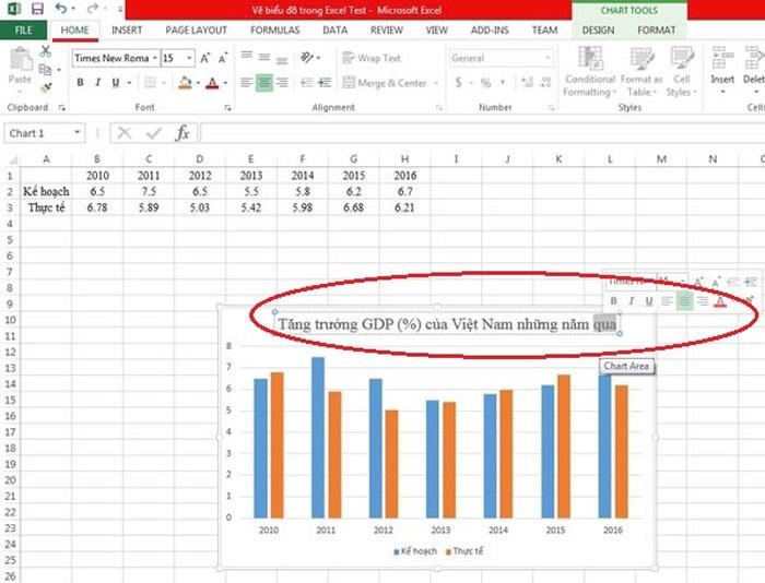 Hướng dẫn cách vẽ biểu đồ trong Excel