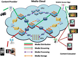 Adaptive Location-Oriented Content Delivery In Delay-Sensitive Pervasive Applications