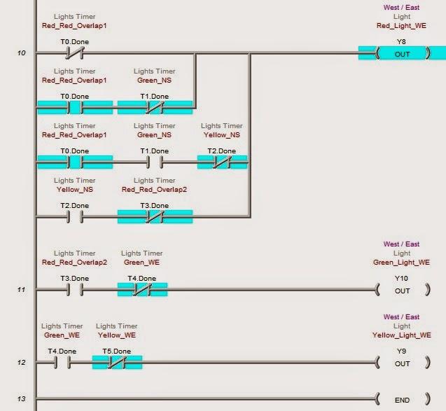 Plc basics pdf dolapgnetband plc basics pdf asfbconference2016 Images