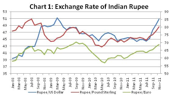 Mahima Khanna: Recent Macroeconomic Developments and its ...