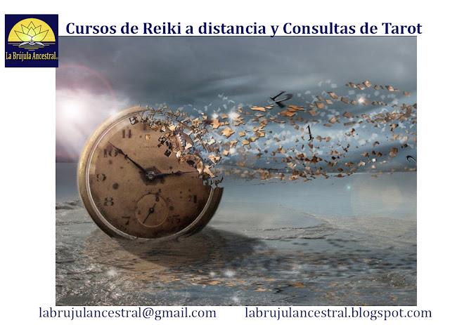 Cronología del Tiempo