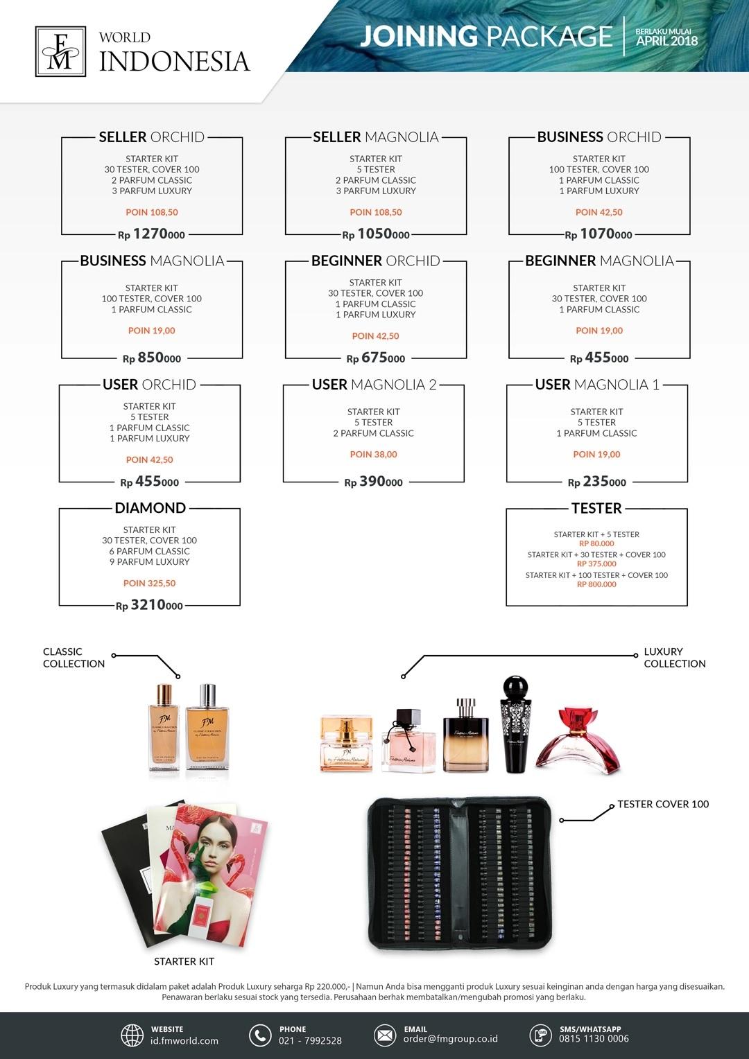 cara join parfum fm, cara jadi agen parfum fm, cara jadi reseller parfum fm, cara jadi distributor parfum fm, cara jadi member parfum fm, formulir registrasi parfum fm