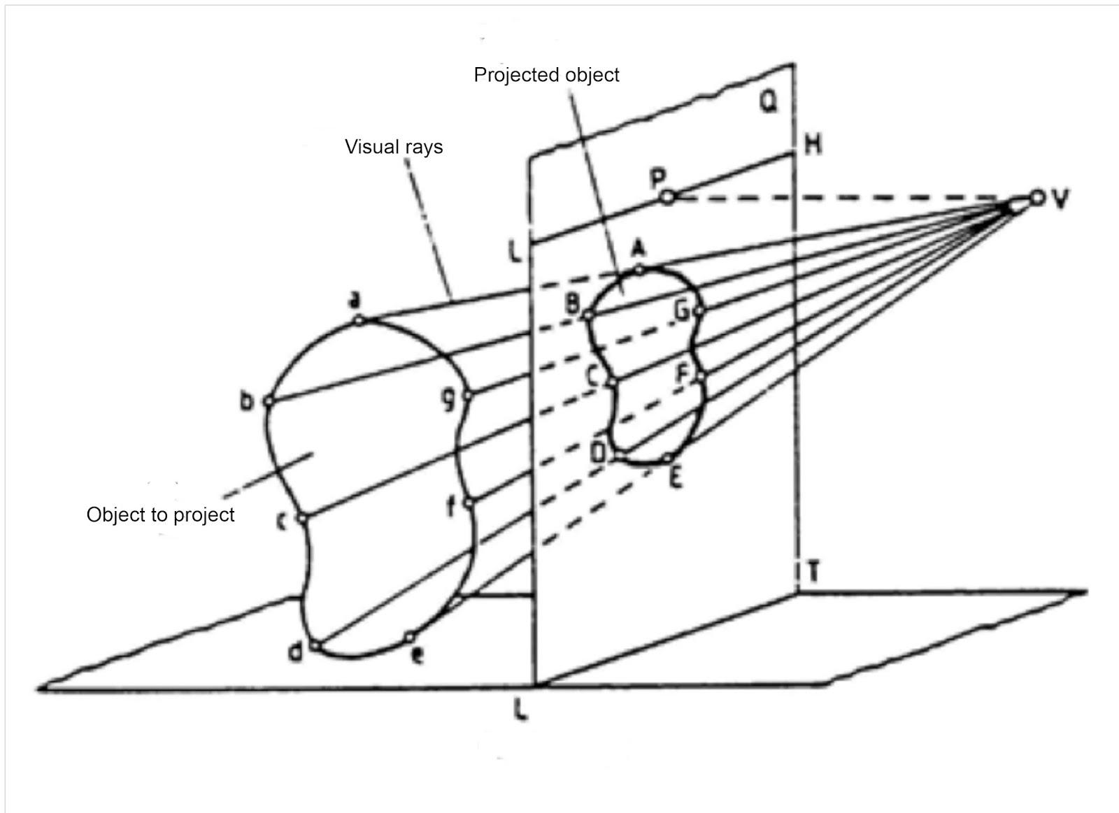 Er Diagram Maker Dbm Project