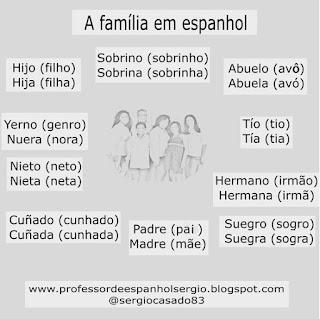 La familia en portugués