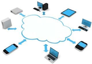 Definisi lengkap cloud computing