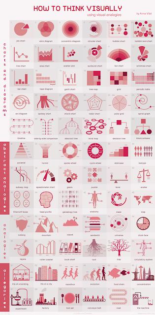 How to think visual analogies anna vital