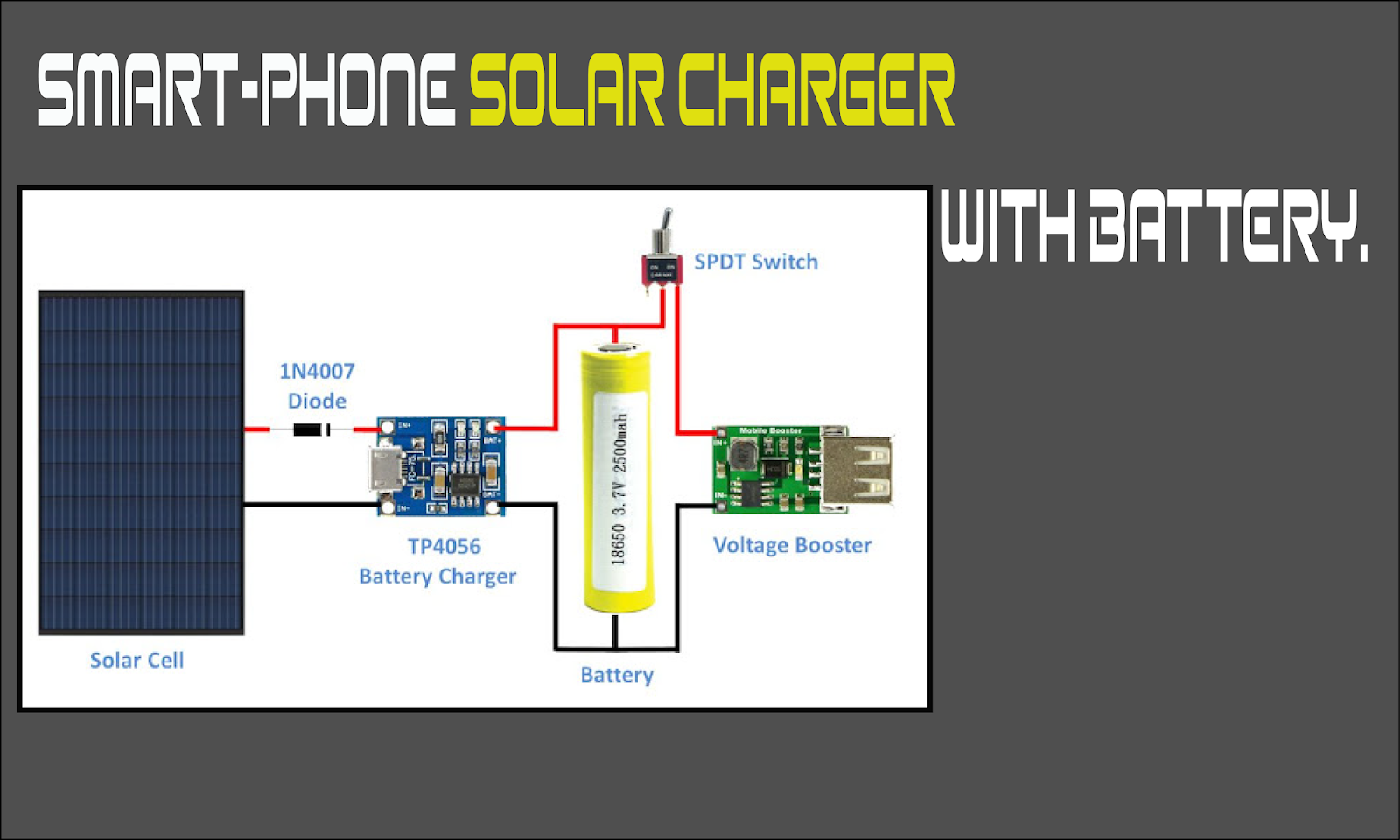 DIY Smartphone Solar Charger with Battery