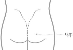 環中穴位 | 環中穴痛位置 - 穴道按摩經絡圖解 | Source:zhongyibaike.com