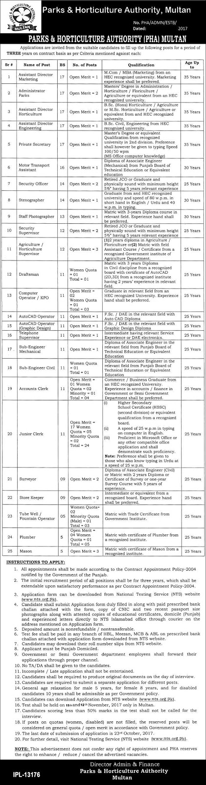 Jobs in Parks And Horticulture Authority Multan oct 2017
