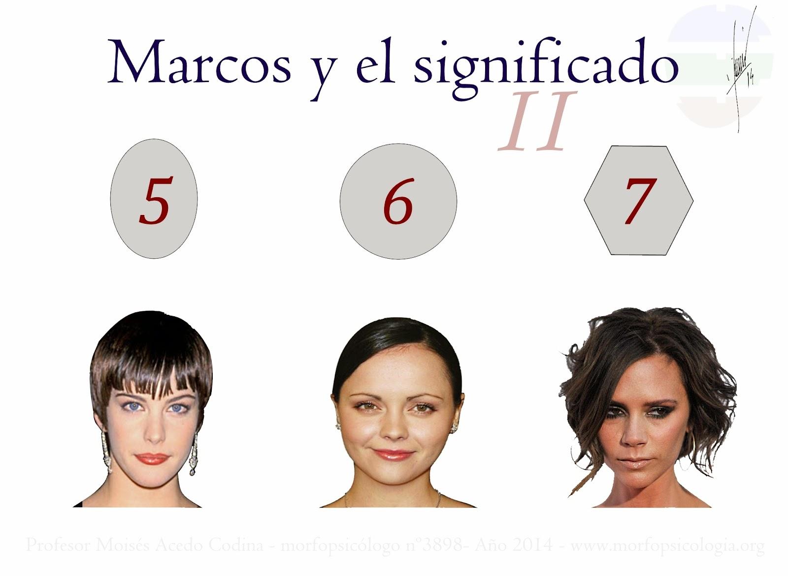BLOGGER WWW.MORFOPSICOLOGIA.ORG: MARCOS Y EL SIGNIFICADO