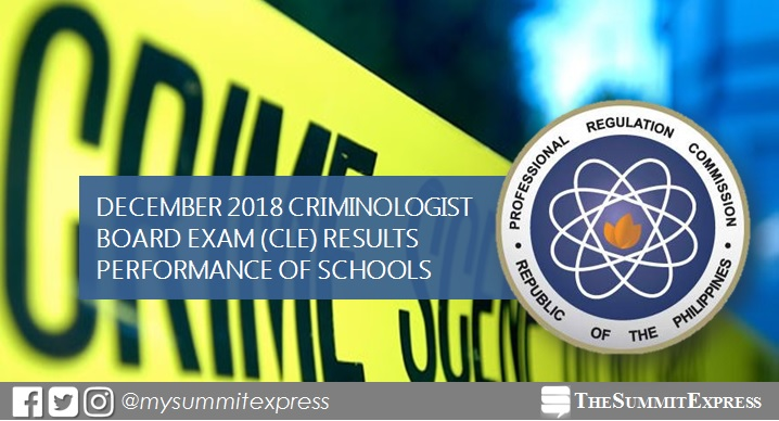 December 2018 Criminologist board exam CLE result: performance of schools