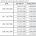 Paket Kredit Toyota Calya Bulan Januari 2017 OTR BOGOR