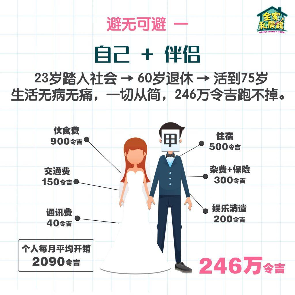 wingchun1.com詠春第一: 香港人移民馬來西亞會是一個好選擇麼(一)?