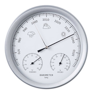 What is Barometer? - Explained