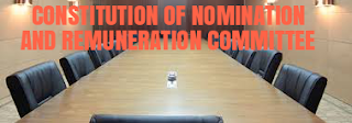 Constitution-Nomination-Remuneration-Committee-Section-178