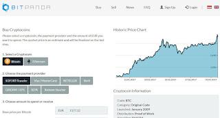 How to make money online at Bitpanda