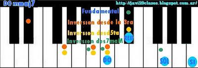 en piano mmaj7