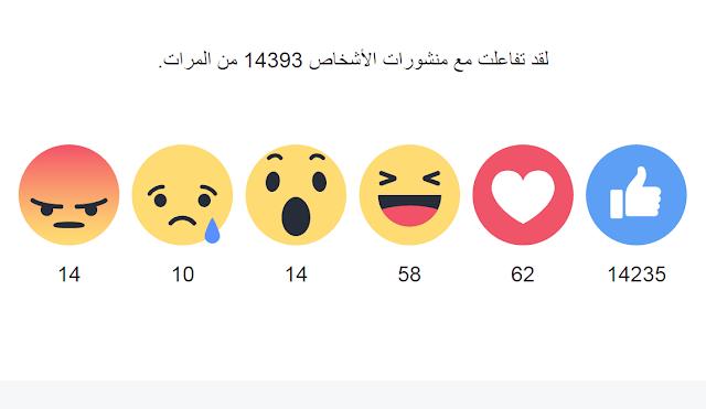 طريقة معرفة عدد الاعجابات والتفاعلات التي قمت بها على الفيسبوك سنة 2016